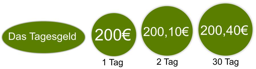 200 Euro Tagesgeld
